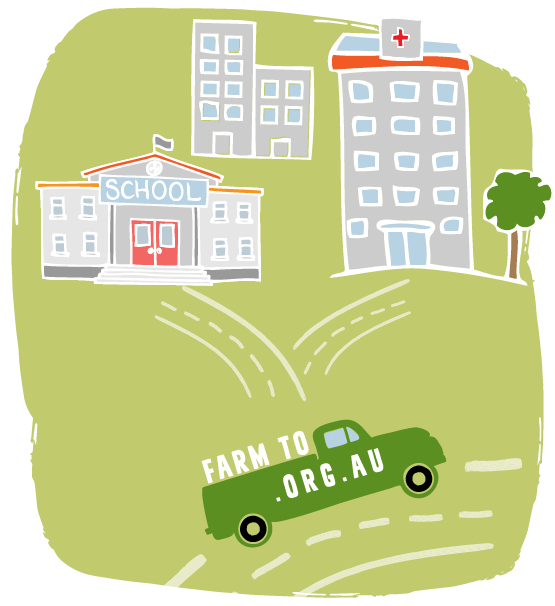 Farm to Org graphic showing connecting institutions